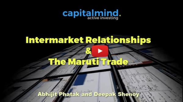 AP - Intermarket relationships and maruti trade_video