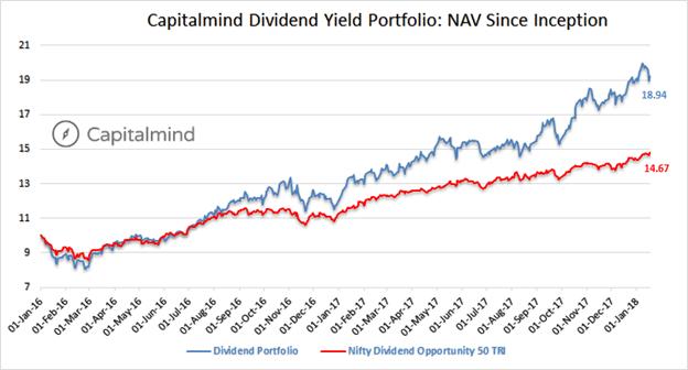 Premium (Unlocked): The Performance of the Capitalmind Premium Portfolios in 2017