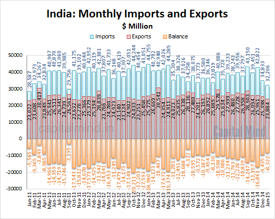 Exports-and-Imports.png