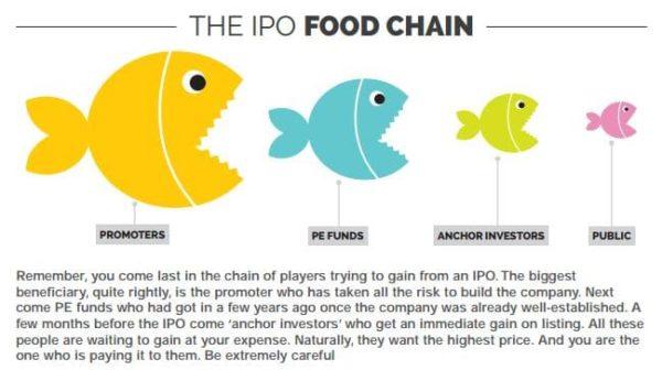 IPO Food chain
