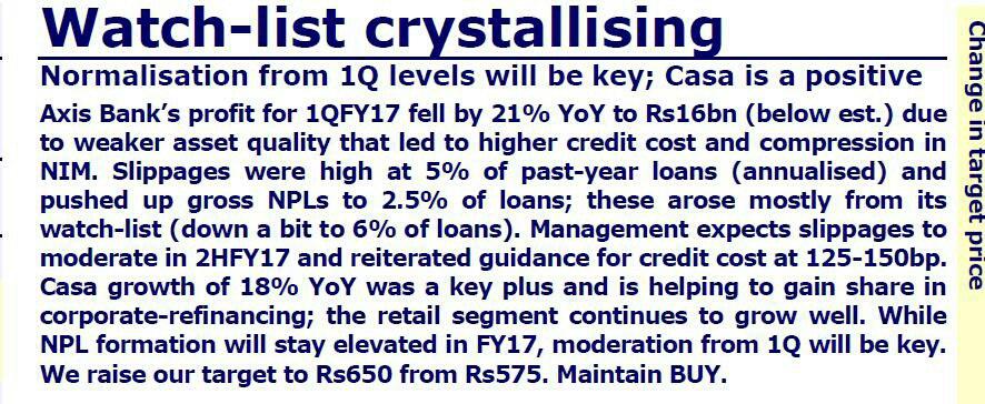 Watch List Crystallising
