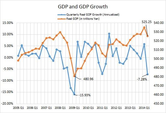 Japan_GDP_01