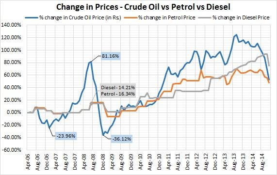 Crude Oil_01