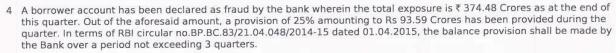 Fraud in Bank of Baroda