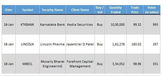 Capsule 1801 Vijay Kishanlal Kedia Buys Karnataka Bank