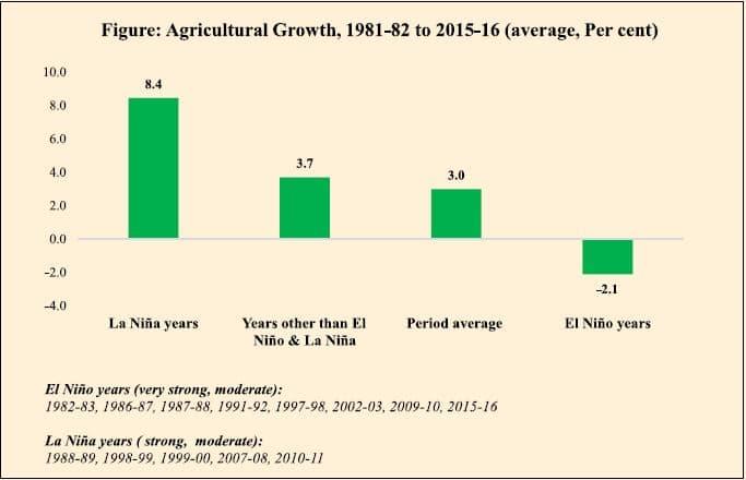 Agricultural-Growth.jpg