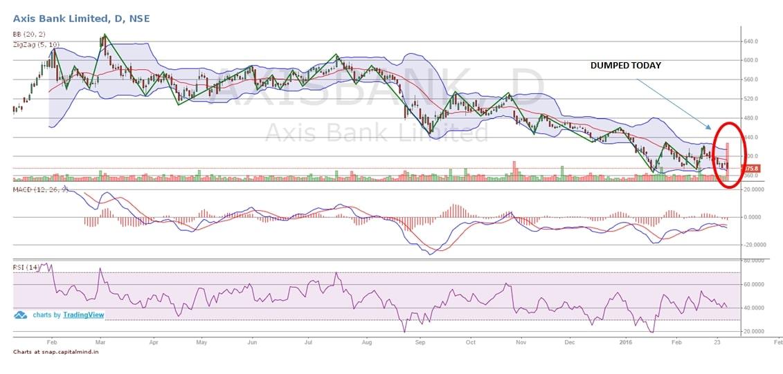 Axis_Bank