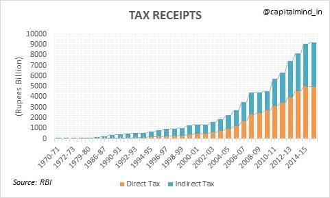Tax_Receipts
