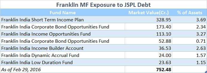 Franklin-Exposure.png