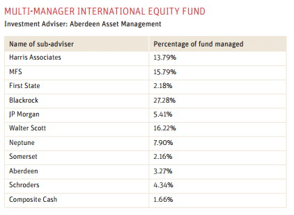 MULTI-MANAGER INTERNATIONAL EQUITY FUND