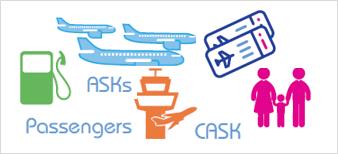 airline-post-header