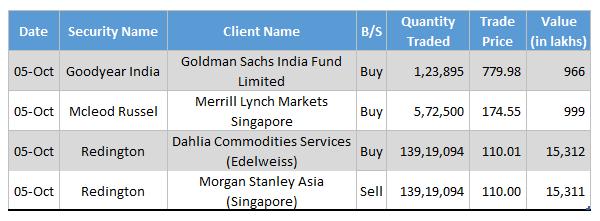 Big-Deals-Goodyear-India-Mcleod-Russel-Redington-5-Oct-2016.png