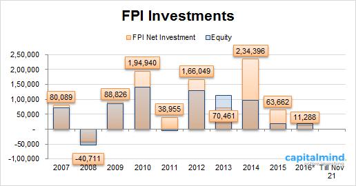 fpi-annual