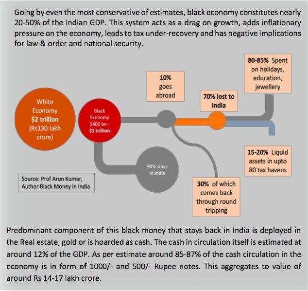 alphaideas-infographic_india-black-money-explained