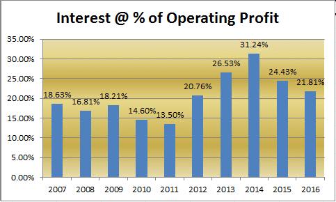 Outlier in Focus: That Sintex Demerger Makes It Worth A Dekho