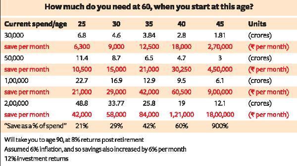 Retirement-How-much.jpg