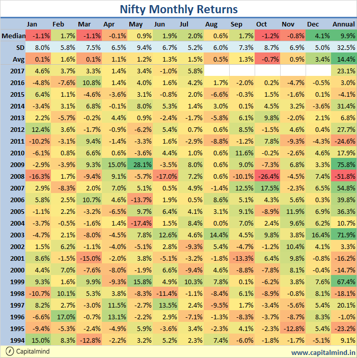 Nifty-Monthly.png