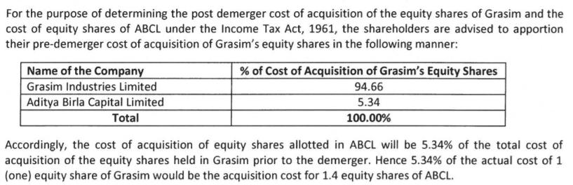 Grasim ABCapital Price Split Demerger