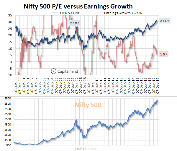 Nifty-500-PE.png
