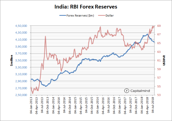 The Emerging Market Currency Rout Deepens. What Happens to the Rupee? (And Steel)