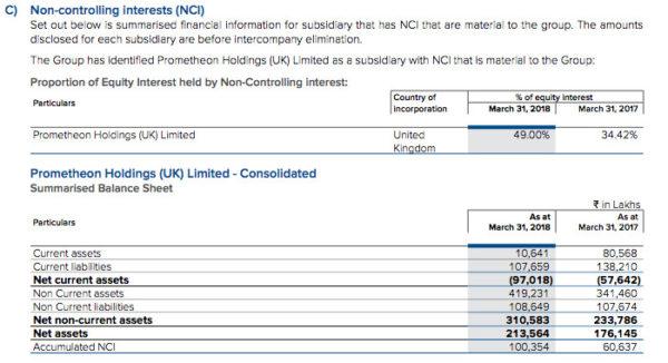 Cox and Kings NCI