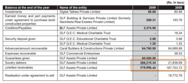 DLF Assets