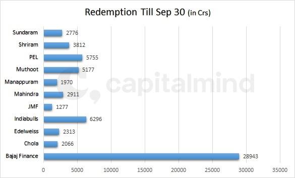 Redemption till Sep 30