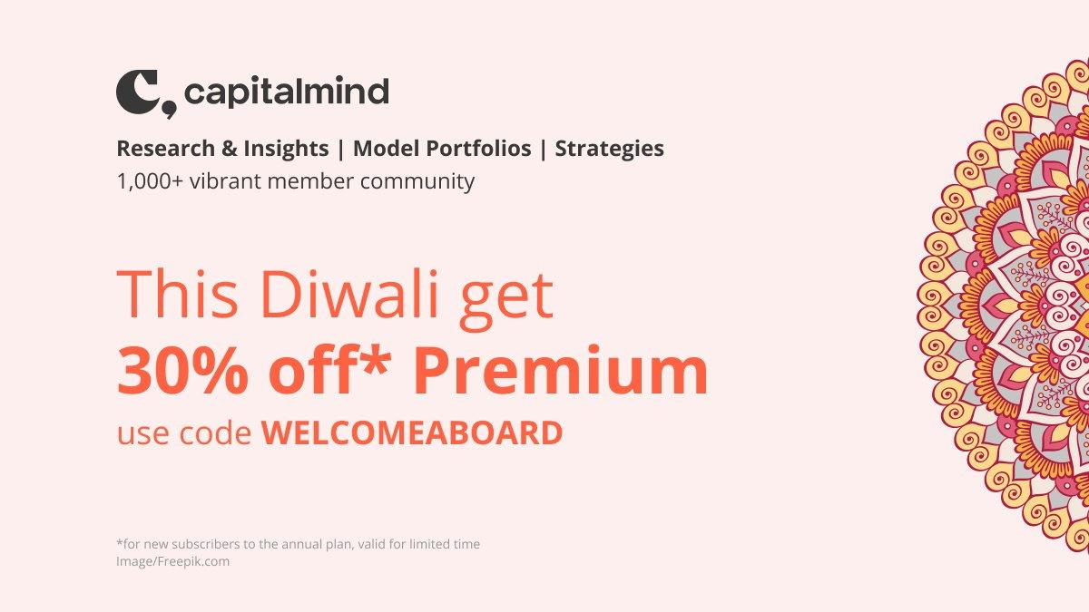 Buy Capitalmind Premium