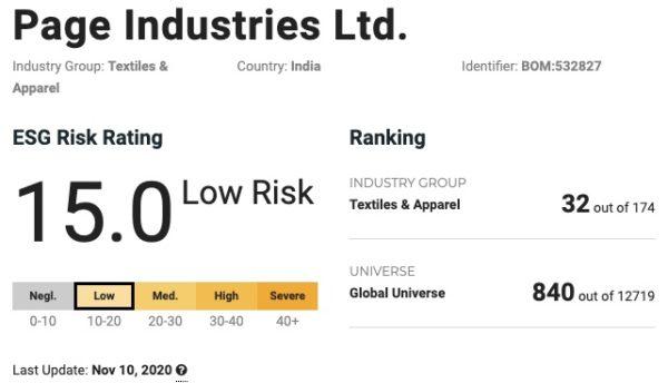 Aditya Birla Sun Life ESG Fund NFO: Should you invest?