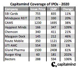 IPO Coverage