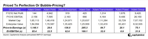 Adani Group Companies Explained: Adani Power