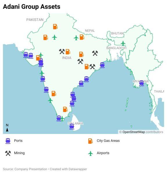 Adani Group Companies Explained: Adani Ports